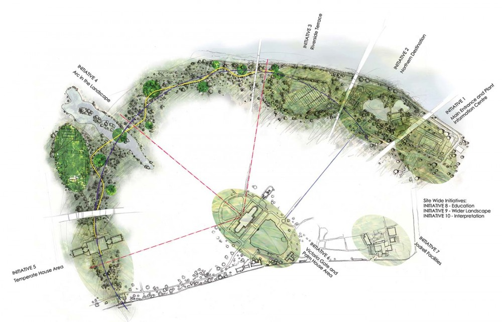 Royal Botanic Gardens, Kew: Strategic Development Plan